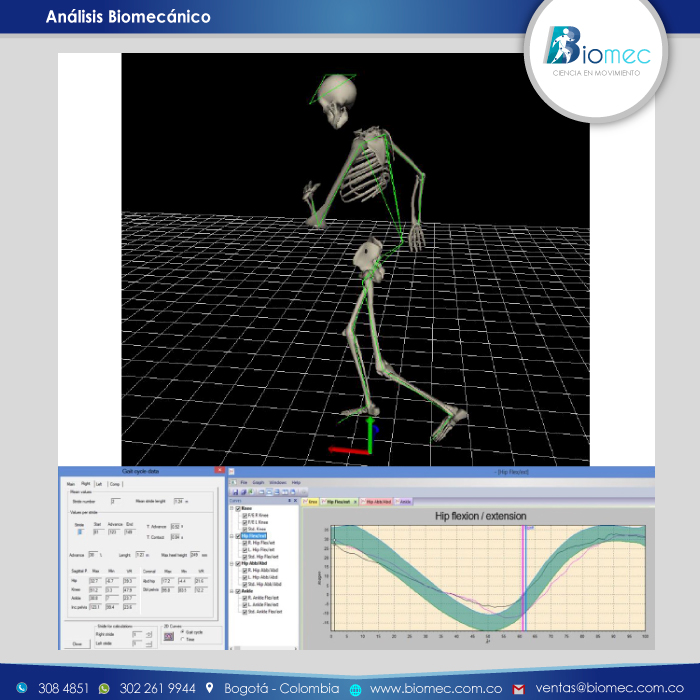 analisis Classic 3D